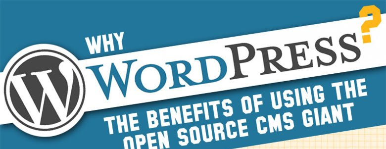 Why WordPress is the Best Blogging Platform
