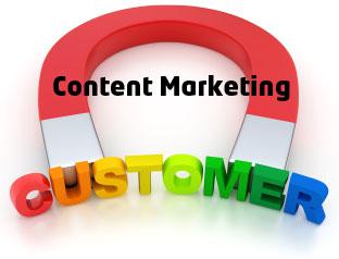 WordPress content marketing