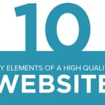 10 Most Important Ingredients of a High Quality Website