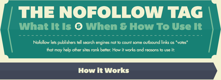 What is Nofollow Attribution? The Advantages And Disadvantages