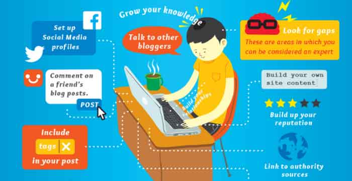 Guest Blogging: The Linking Chord to Gaining Online Reputation [Infographic]